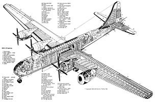 B-29. Открыть в полном размере