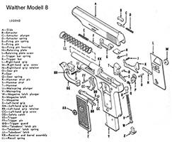Вальтер модель 8. Нажмите для просмотра